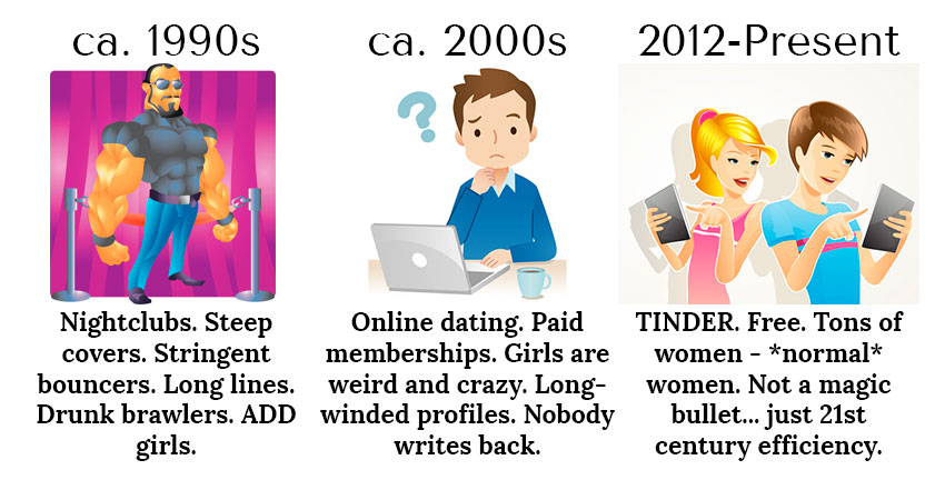 Paid dating
