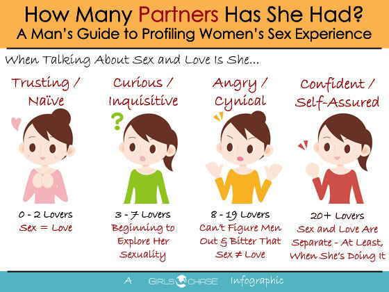 how many partners