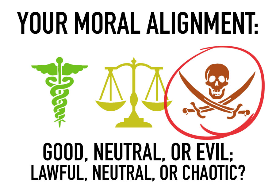 People As Their Alignments Evil Neutral And Good Girls Chase