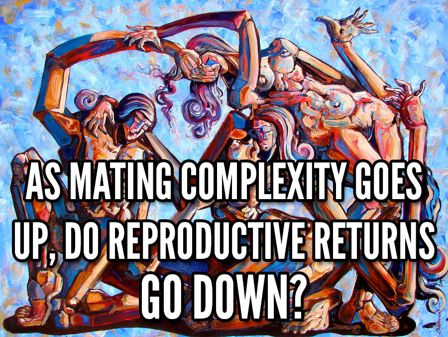 mating complexity